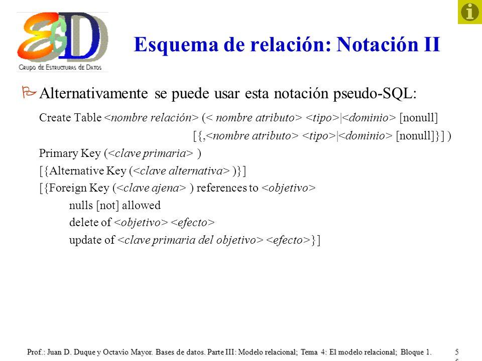 Esquema de relación: Notación II