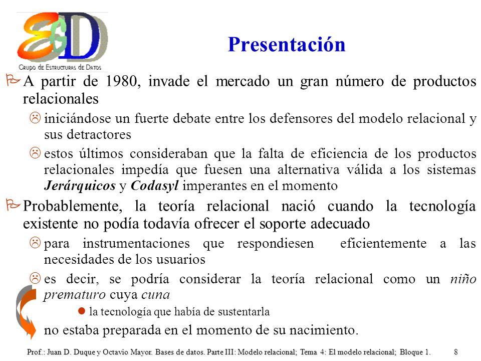 Presentación A partir de 1980, invade el mercado un gran número de productos relacionales.
