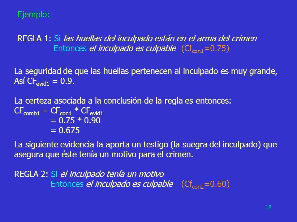 REGLA 1: Si las huellas del inculpado están en el arma del crimen