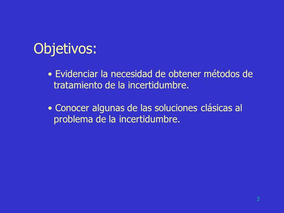 Objetivos: Evidenciar la necesidad de obtener métodos de