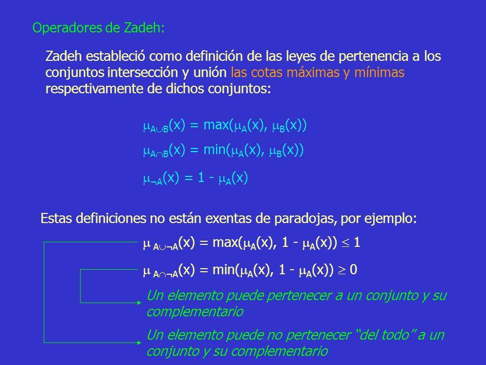 AB(x)  max(A(x), B(x)) AB(x) = max(A(x), B(x))