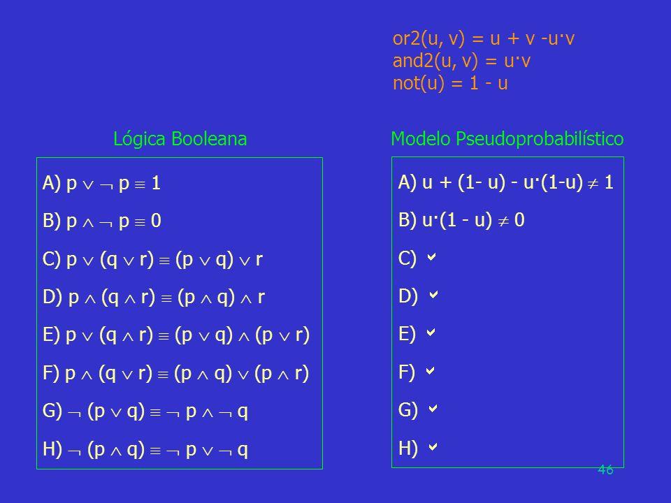Modelo Pseudoprobabilístico