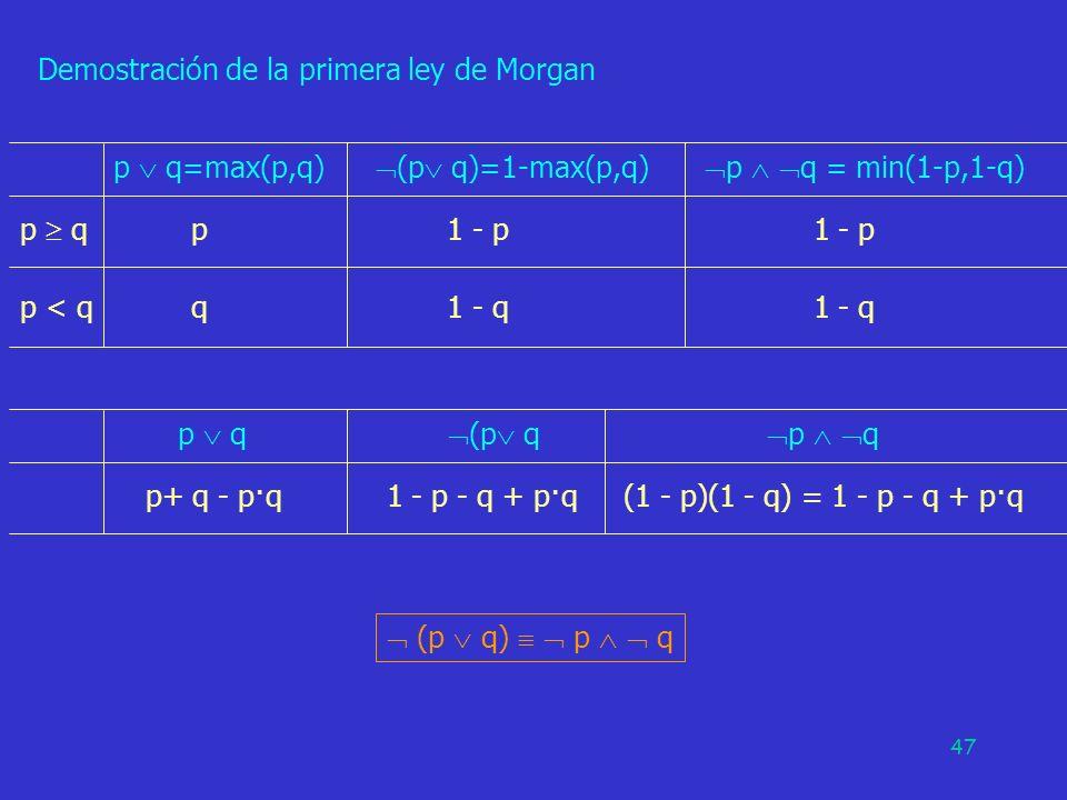 Demostración de la primera ley de Morgan