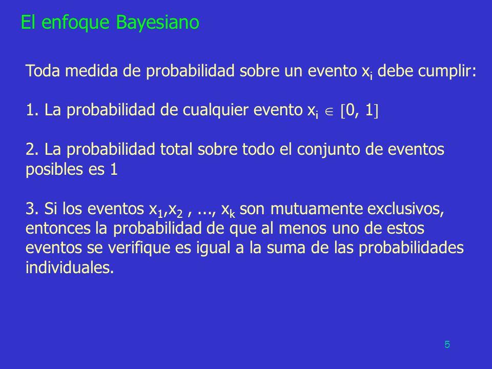 El enfoque Bayesiano Toda medida de probabilidad sobre un evento xi debe cumplir: 1. La probabilidad de cualquier evento xi  0, 1