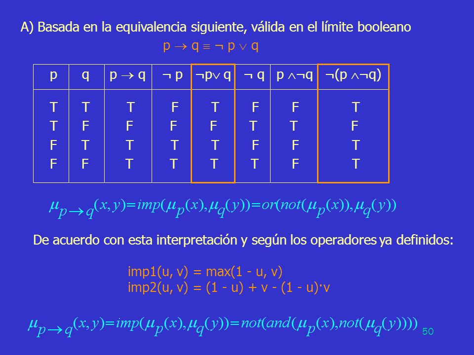 A) Basada en la equivalencia siguiente, válida en el límite booleano