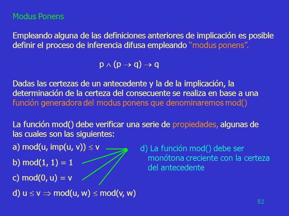 d) u  v  mod(u, w)  mod(v, w) d) La función mod() debe ser