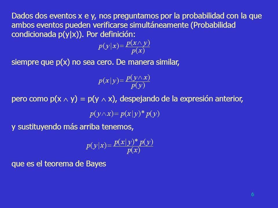siempre que p(x) no sea cero. De manera similar,