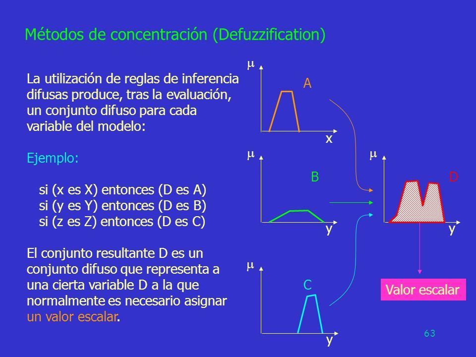 Métodos de concentración (Defuzzification)