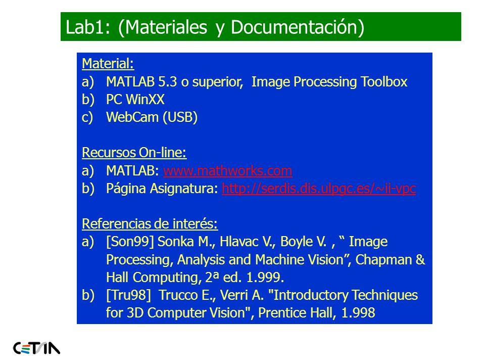 Lab1: (Materiales y Documentación)