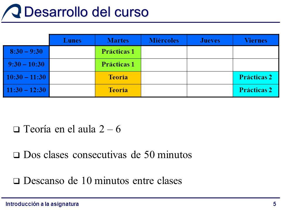 Desarrollo del curso Teoría en el aula 2 – 6