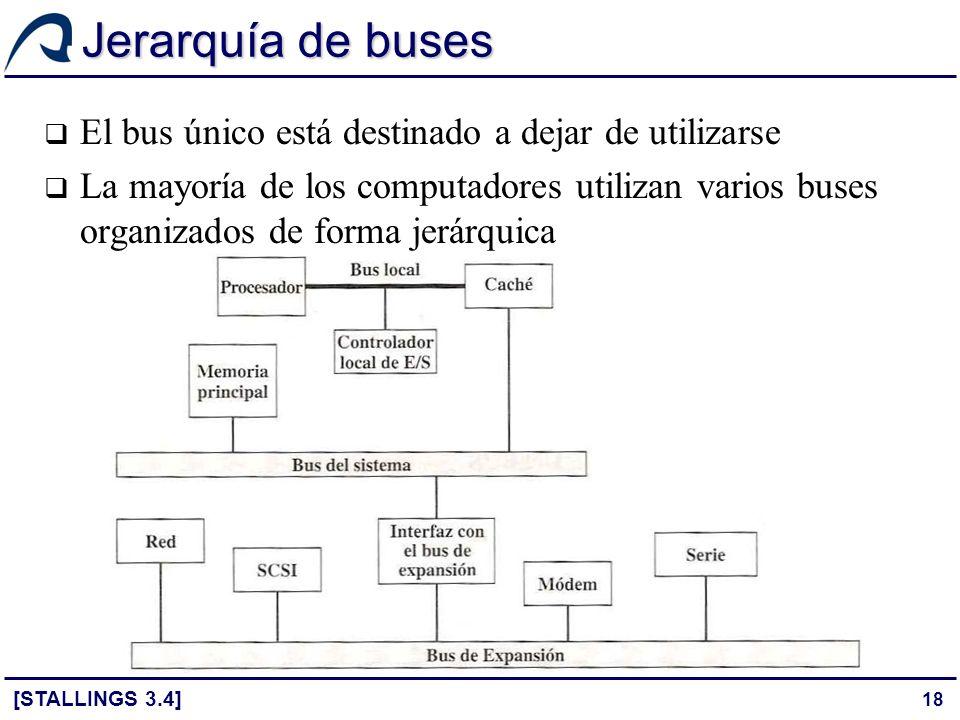 Jerarquía de buses El bus único está destinado a dejar de utilizarse