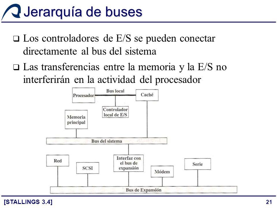 Jerarquía de buses Los controladores de E/S se pueden conectar directamente al bus del sistema.
