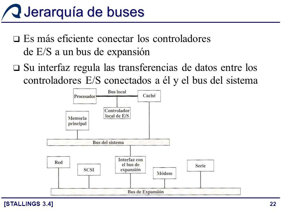 Jerarquía de buses Es más eficiente conectar los controladores de E/S a un bus de expansión.