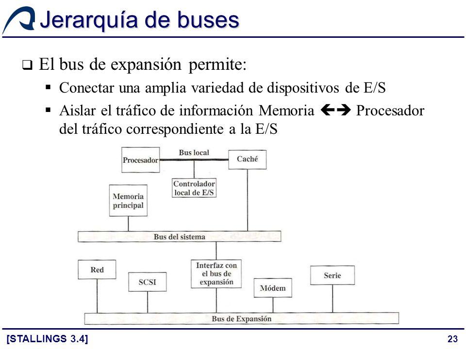 Jerarquía de buses El bus de expansión permite: