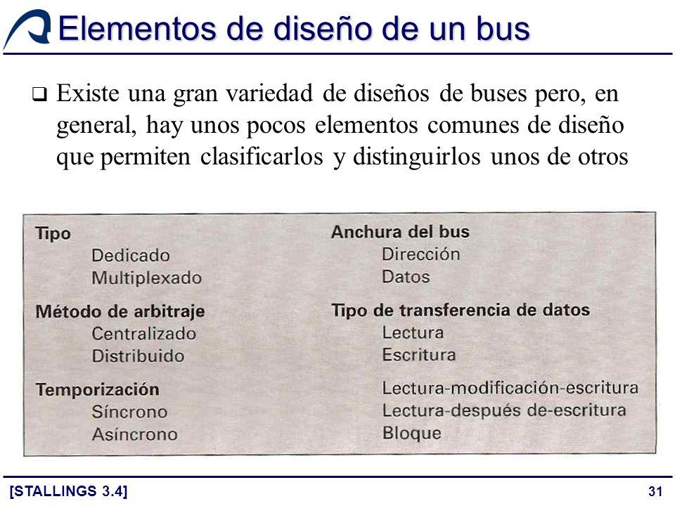 Elementos de diseño de un bus
