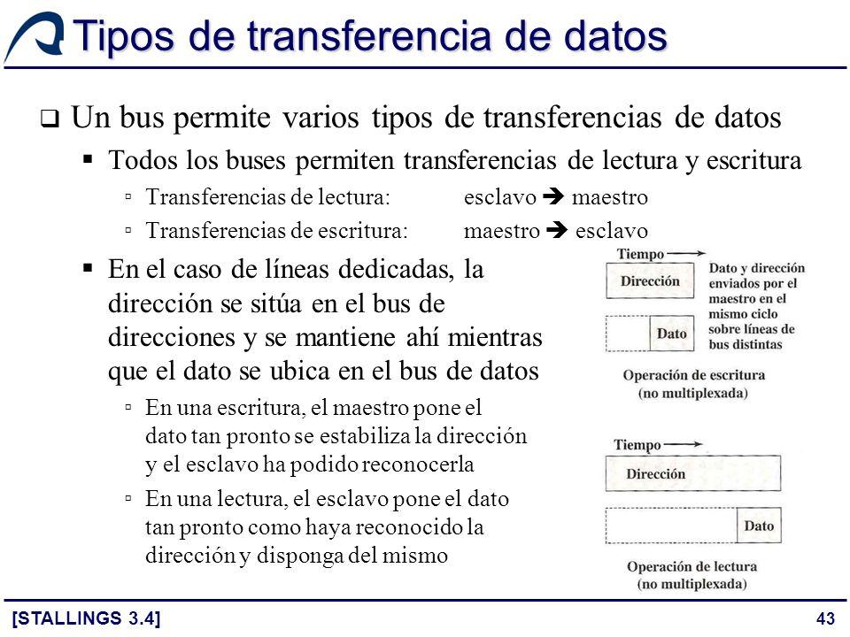 Tipos de transferencia de datos