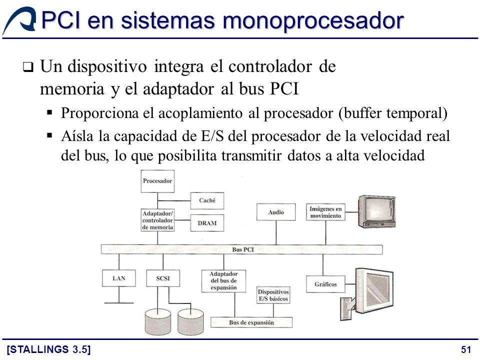 PCI en sistemas monoprocesador
