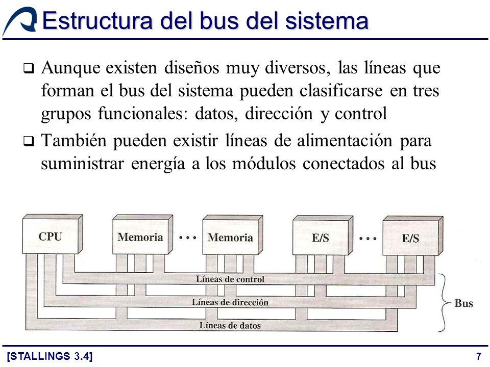 Estructura del bus del sistema