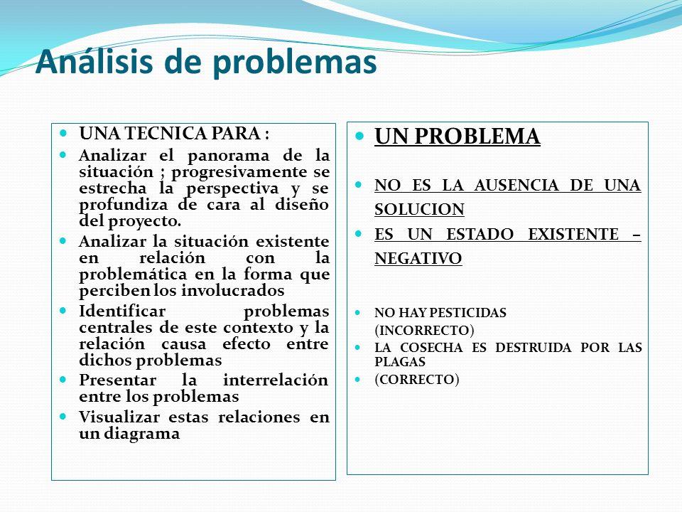 Análisis de problemas UN PROBLEMA UNA TECNICA PARA :