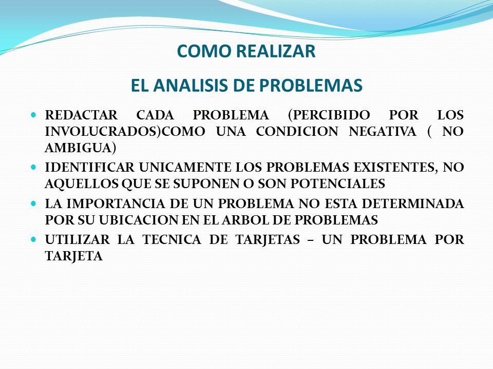 COMO REALIZAR EL ANALISIS DE PROBLEMAS
