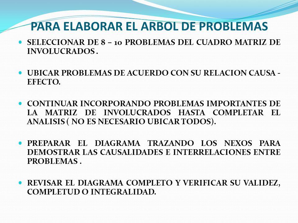 PARA ELABORAR EL ARBOL DE PROBLEMAS