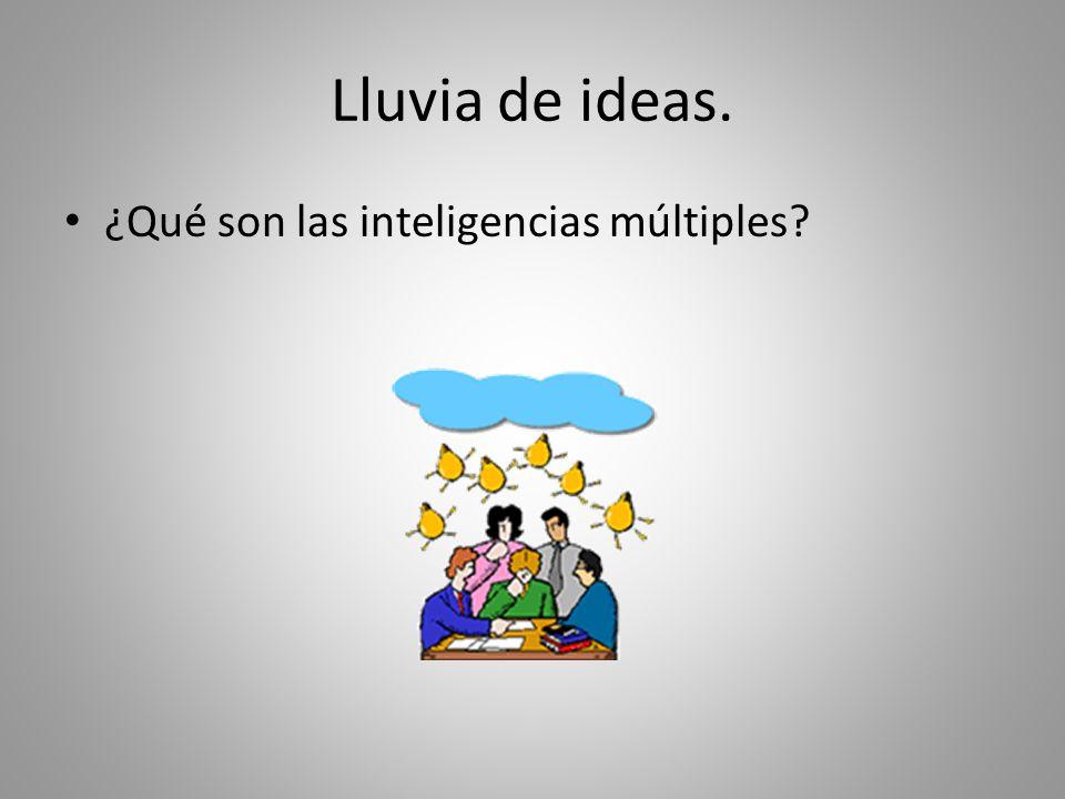 Lluvia de ideas. ¿Qué son las inteligencias múltiples