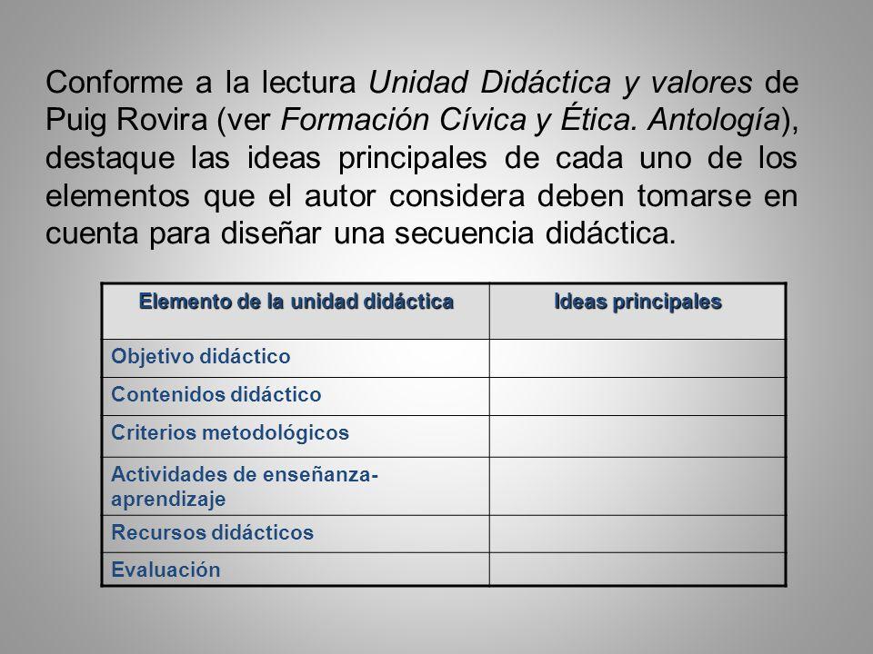 Elemento de la unidad didáctica