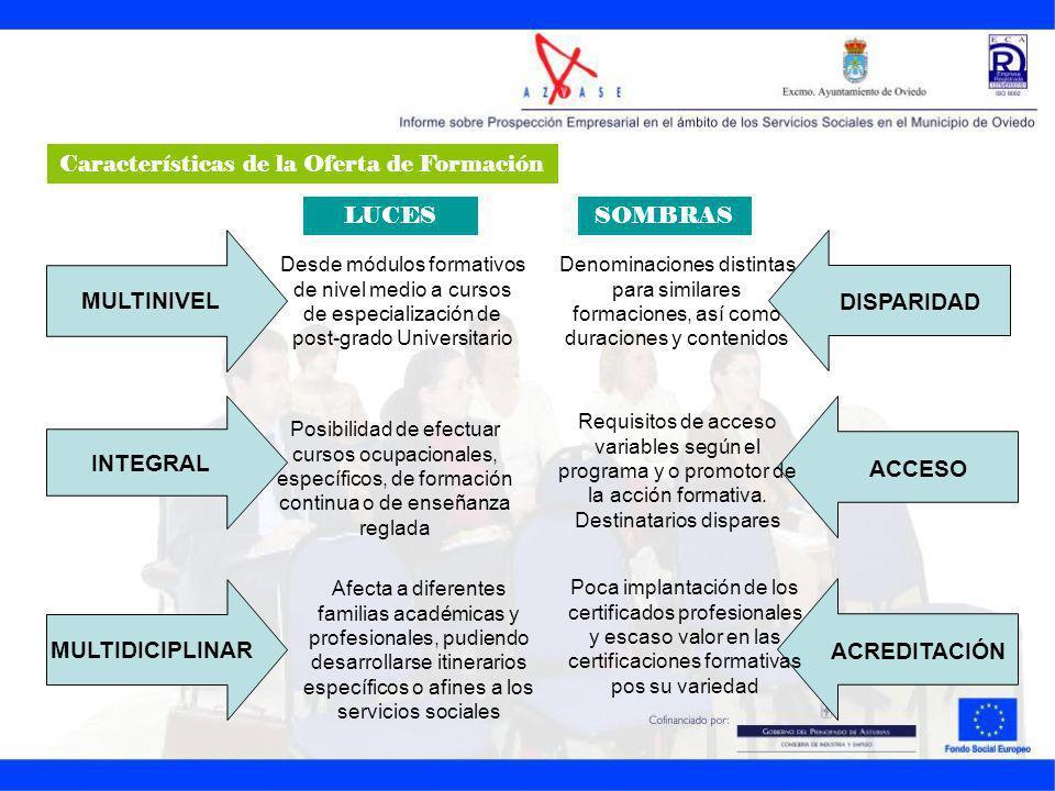 MULTINIVEL DISPARIDAD INTEGRAL ACCESO MULTIDICIPLINAR ACREDITACIÓN