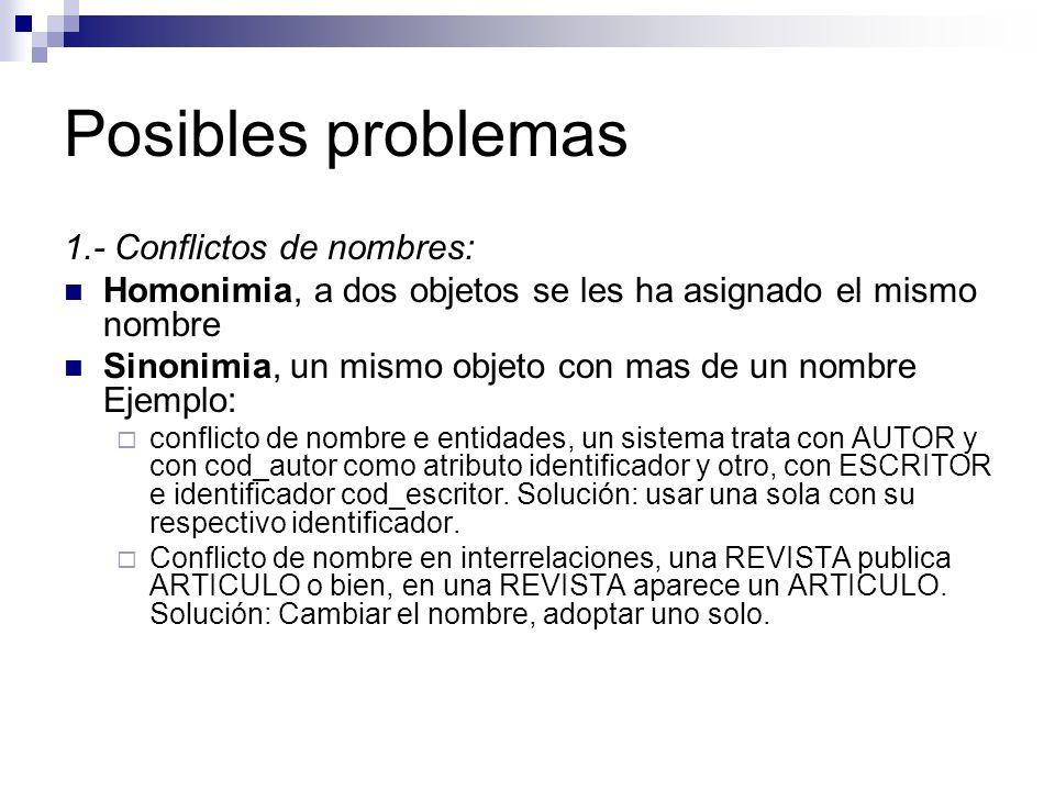Posibles problemas 1.- Conflictos de nombres: