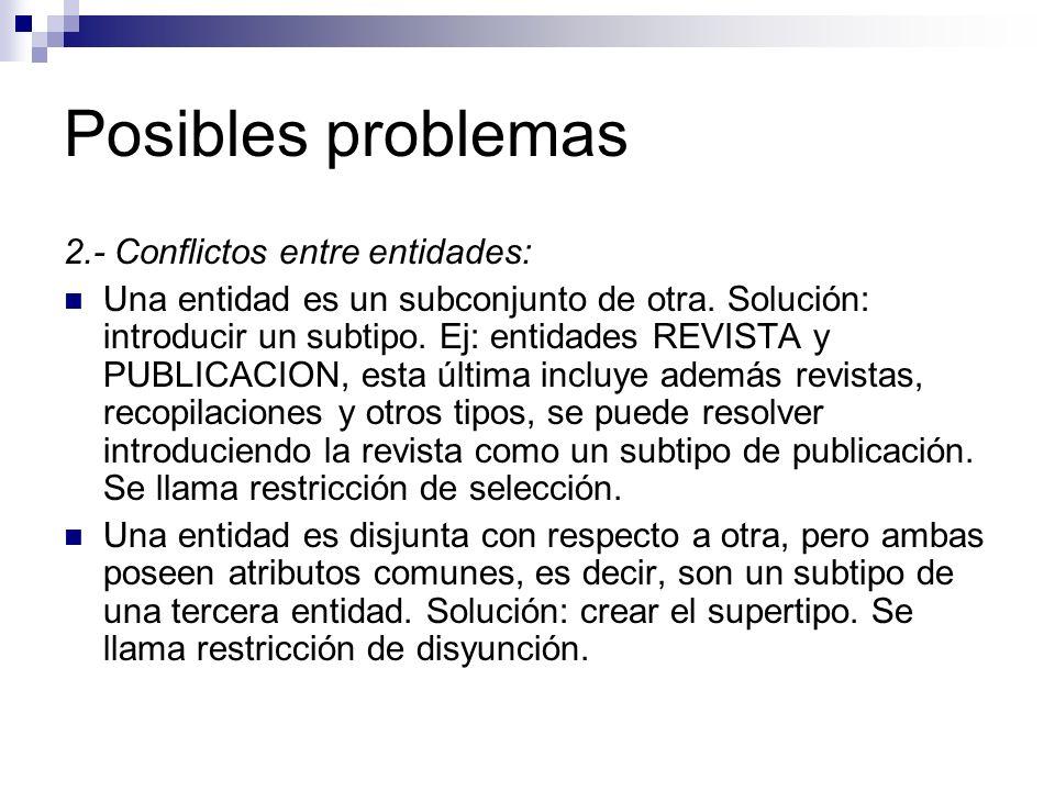 Posibles problemas 2.- Conflictos entre entidades: