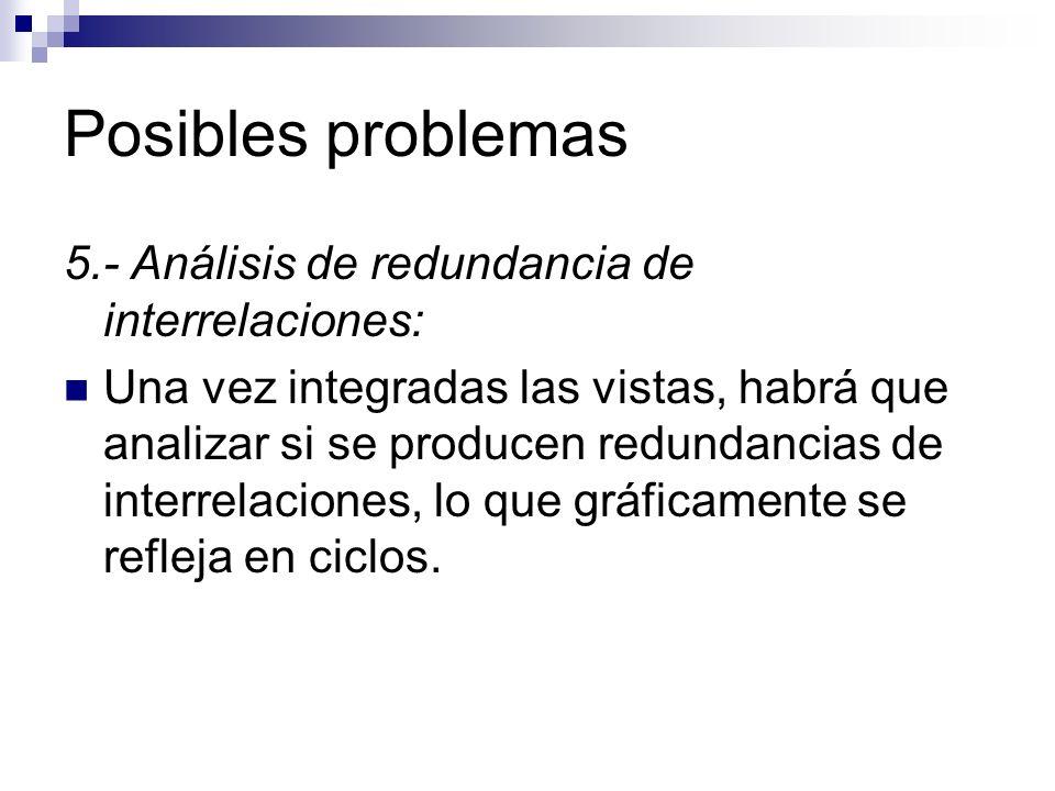 Posibles problemas 5.- Análisis de redundancia de interrelaciones: