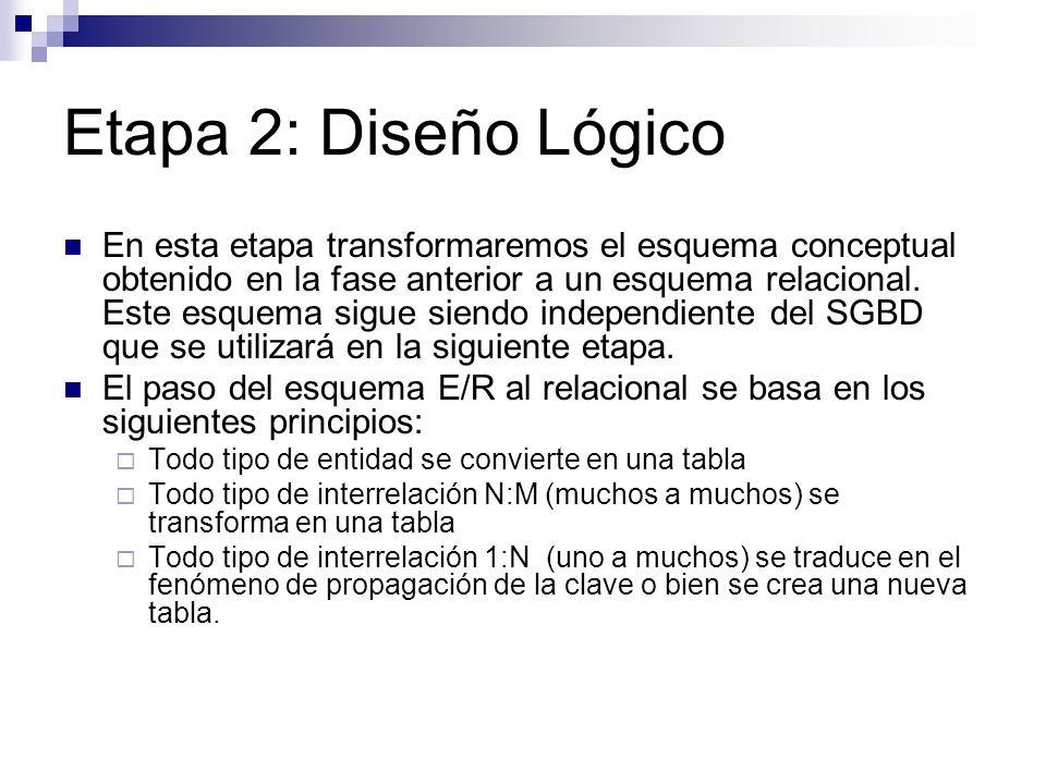 Etapa 2: Diseño Lógico