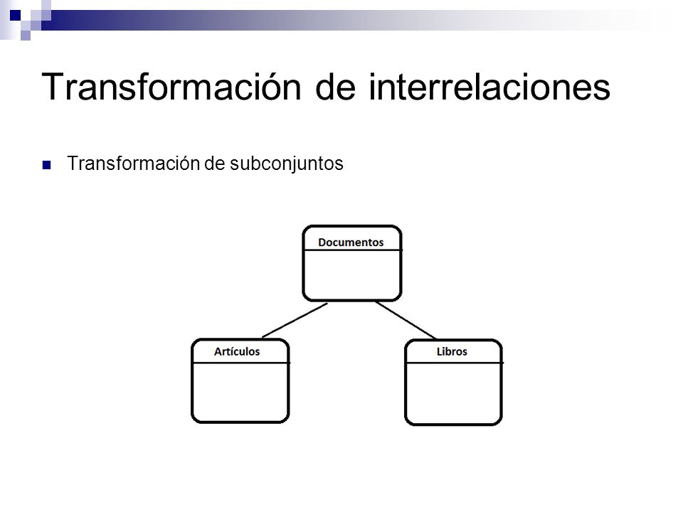 Transformación de interrelaciones