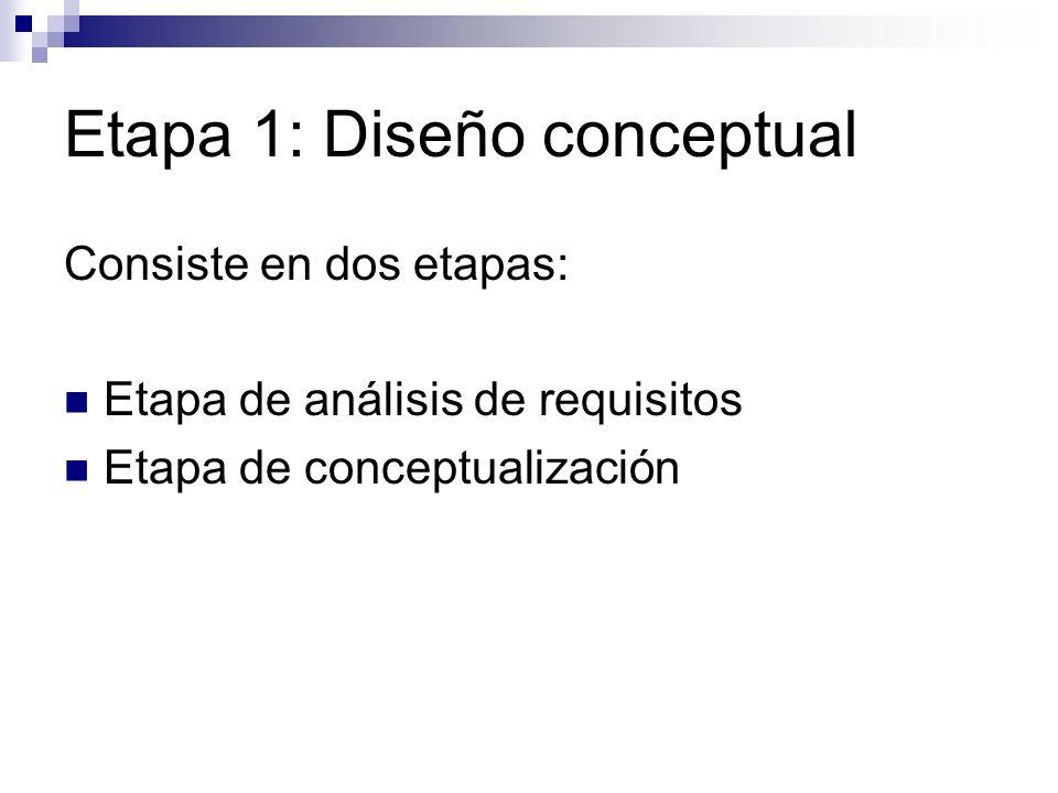 Etapa 1: Diseño conceptual