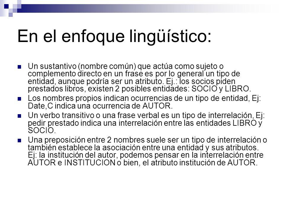En el enfoque lingüístico: