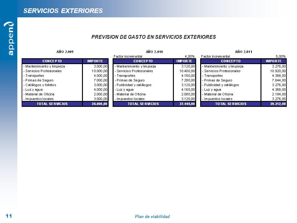 PREVISION DE GASTO EN SERVICIOS EXTERIORES