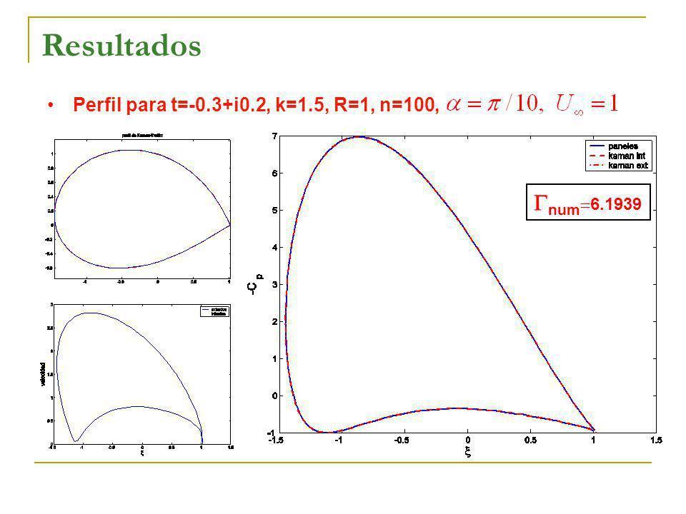 Resultados Perfil para t=-0.3+i0.2, k=1.5, R=1, n=100, Gnum=6.1939