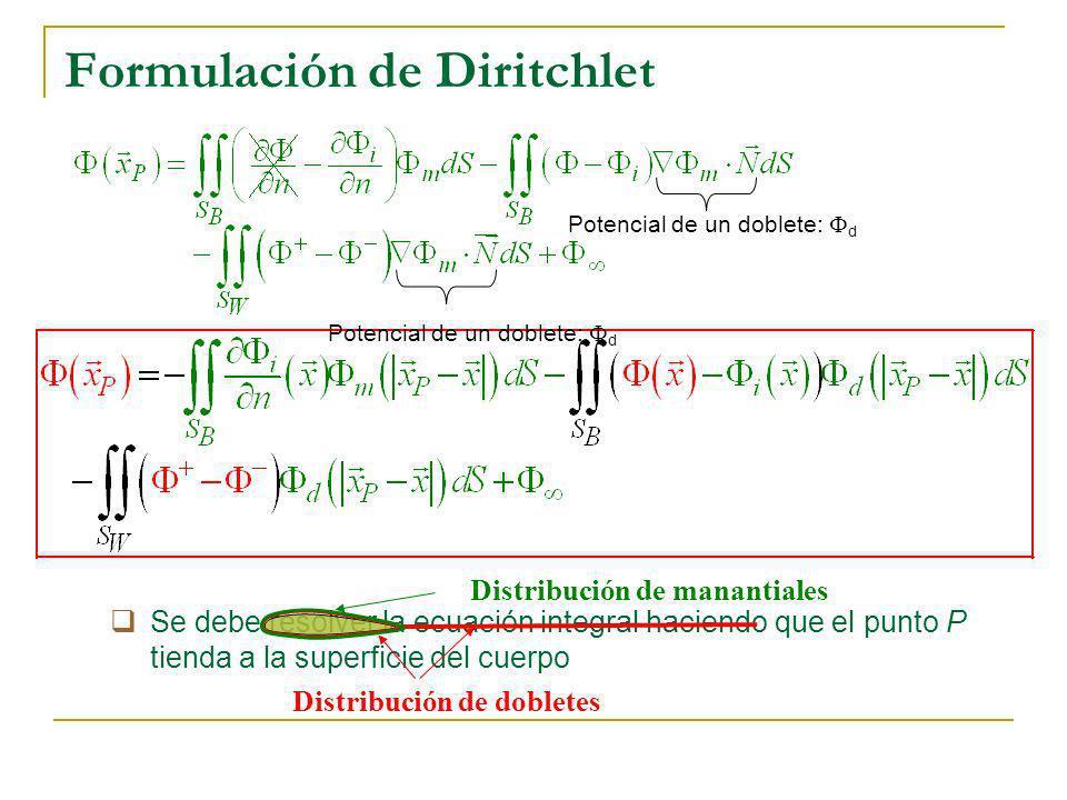 Formulación de Diritchlet