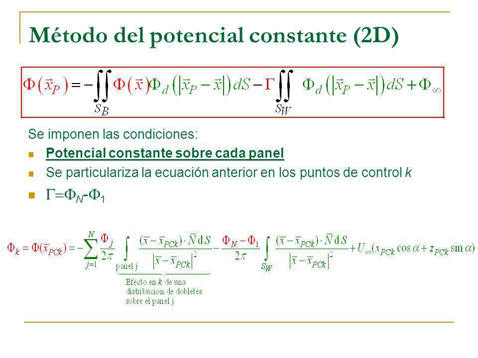 Método del potencial constante (2D)
