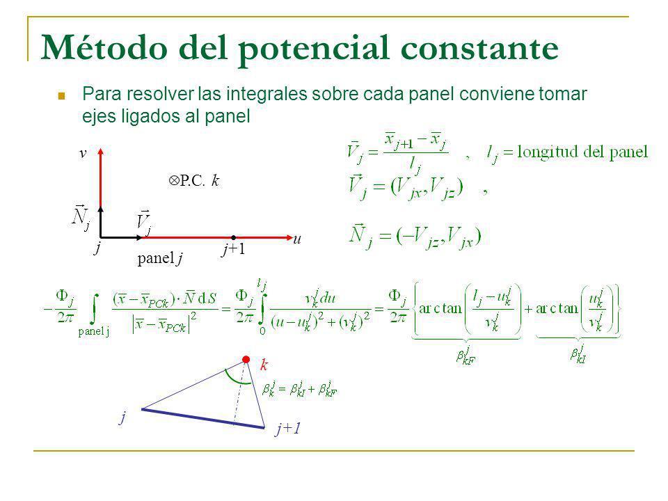 Método del potencial constante
