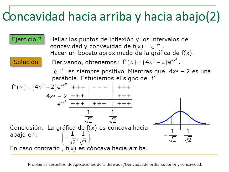 Concavidad hacia arriba y hacia abajo(2)