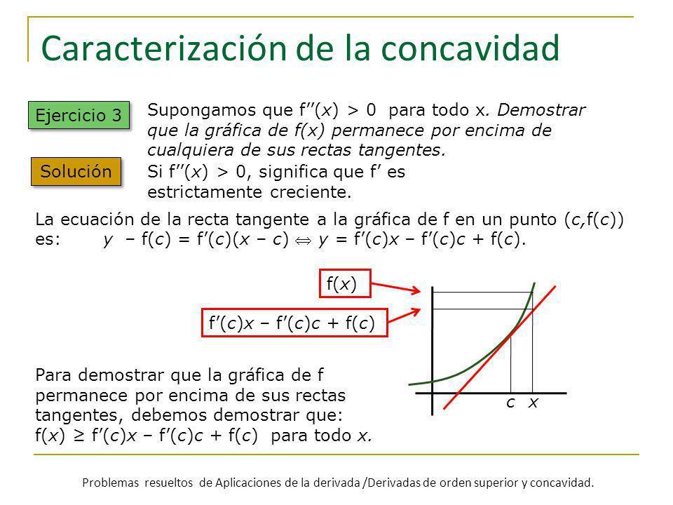 Caracterización de la concavidad