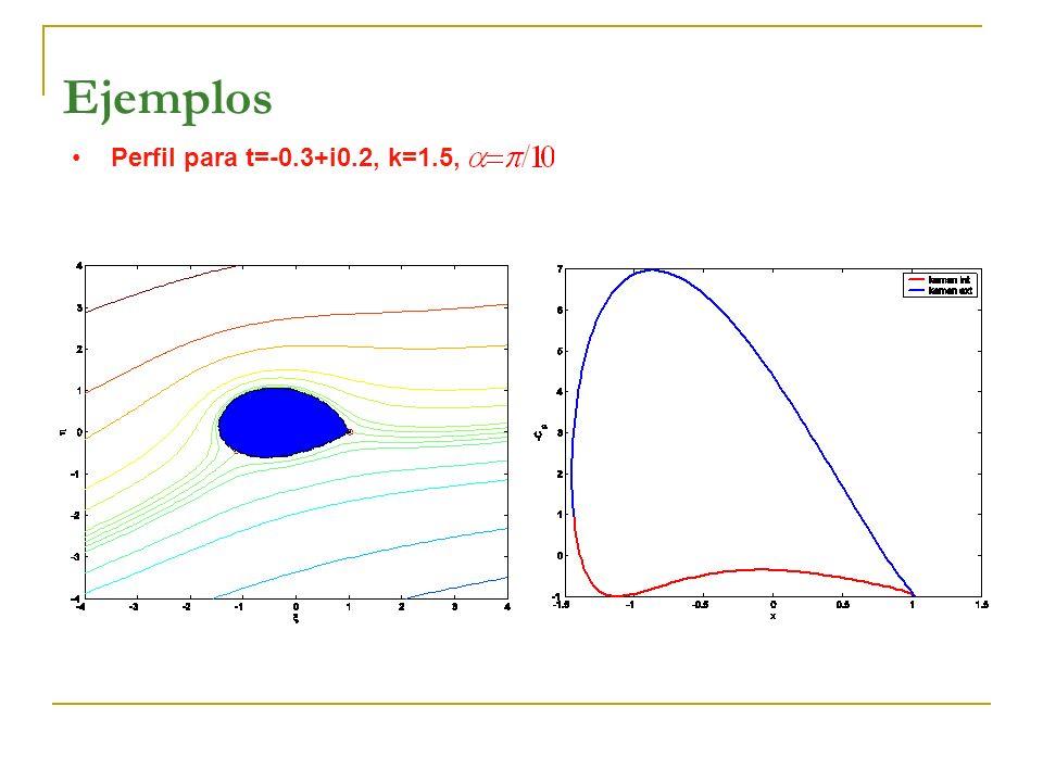 Ejemplos Perfil para t=-0.3+i0.2, k=1.5,