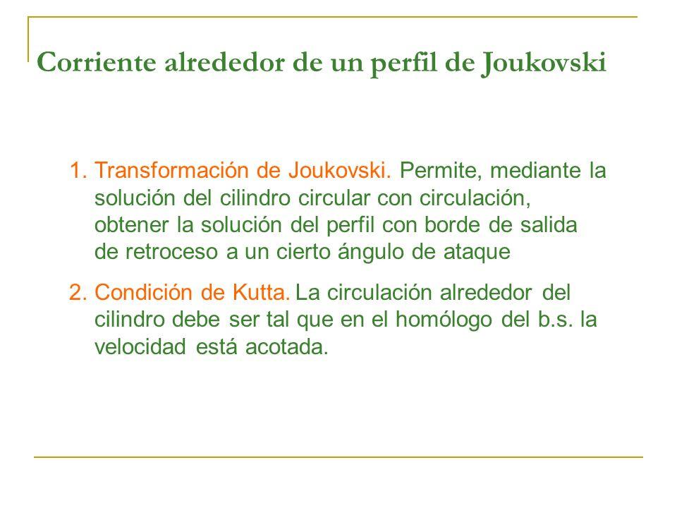 Corriente alrededor de un perfil de Joukovski