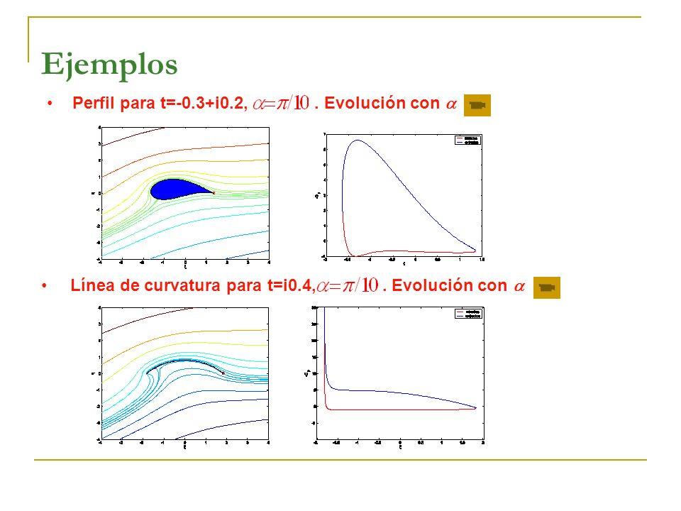 Línea de curvatura para t=i0.4, . Evolución con 
