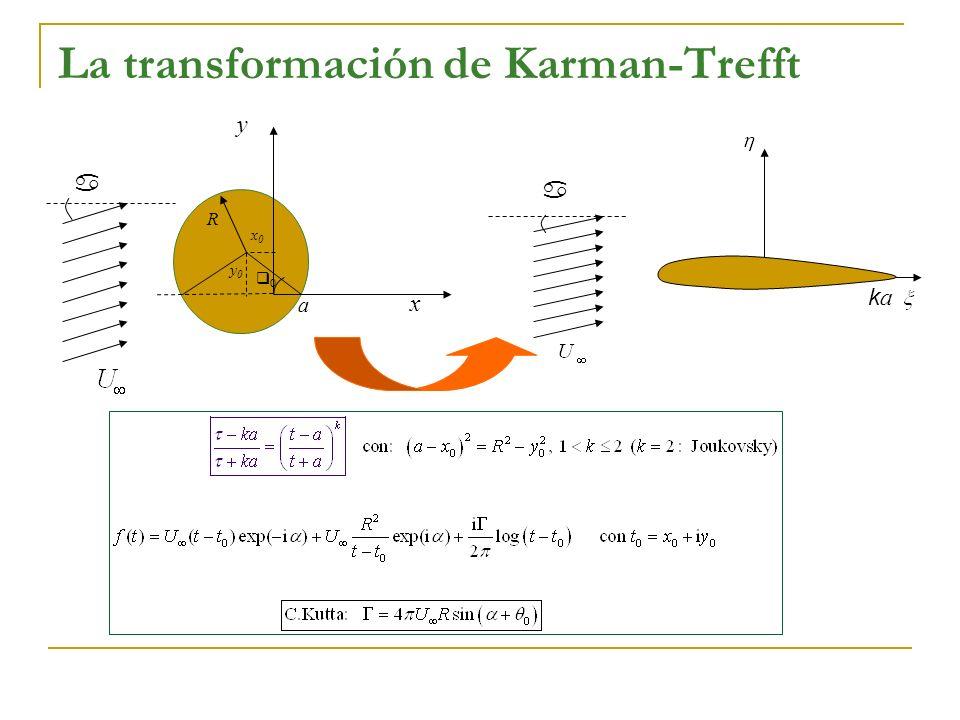 La transformación de Karman-Trefft