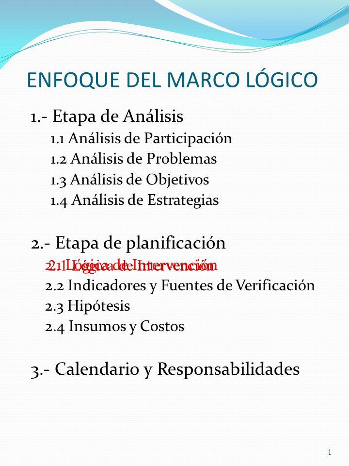 ENFOQUE DEL MARCO LÓGICO