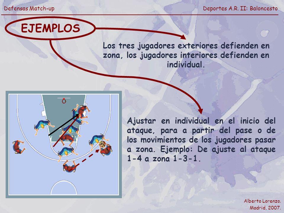 EJEMPLOS Los tres jugadores exteriores defienden en zona, los jugadores interiores defienden en individual.