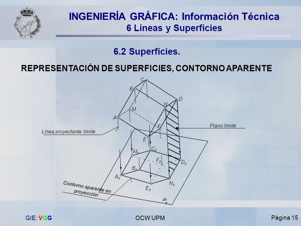 REPRESENTACIÓN DE SUPERFICIES, CONTORNO APARENTE