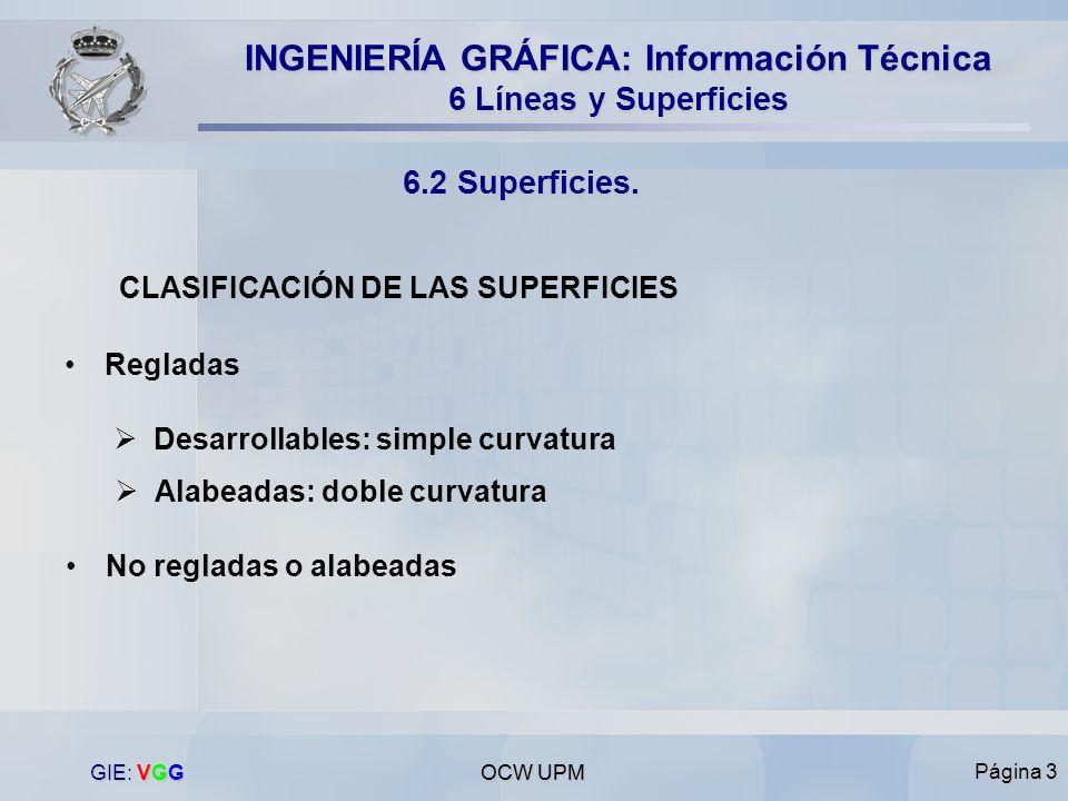 CLASIFICACIÓN DE LAS SUPERFICIES